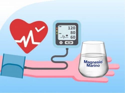 Illustrazione di un braccio con macchinettta per misurare la pressione ed in mano un bicchiere di magnesio marino