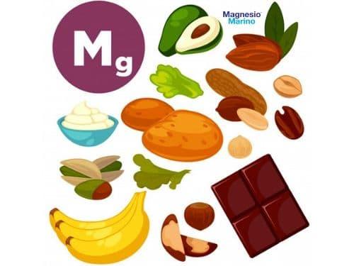 Illustrazione di alimenti che contengono magnesio